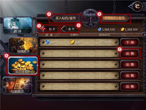 《暗黑血统》金币交易怎么玩 金币交易所介绍