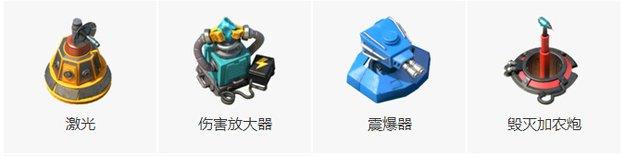 【话题讨论】你会选择哪个原型防御?