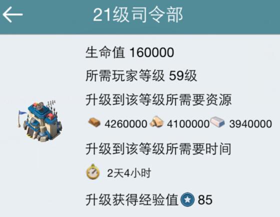 海岛奇兵21级司令部!21本升级所需资源时间数据汇总表