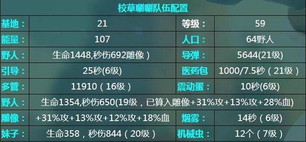 【校草撸博士】3.10恐怖博士1-7野人流攻略