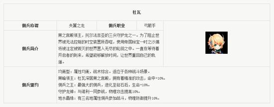 """《魔力宝贝》手游橙色佣兵""""杜瓦""""详细介绍"""
