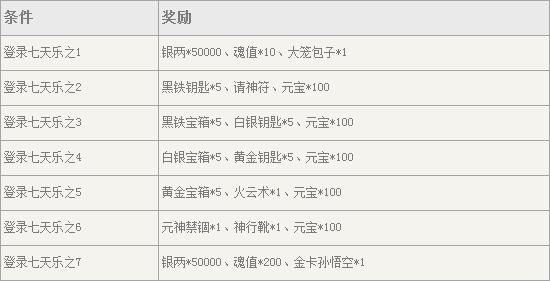 """《迷你西游》11.4APP新服""""太公六韬""""火热开启"""