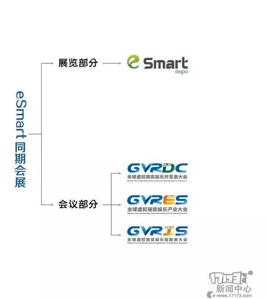 眼见为虚!首届国际智能娱乐硬件展览会(eSmart)新闻发布会于沪举行 AR资讯 第9张