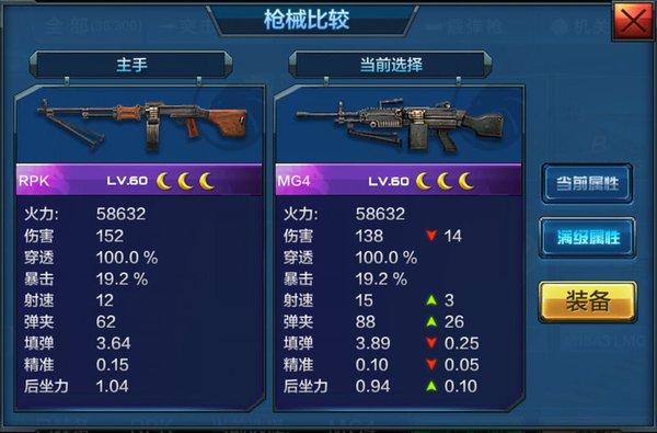 全民突击RPK与其他机关枪大对比
