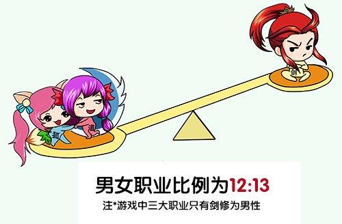 剑修开后宫 萌漫画图解《热血仙境》