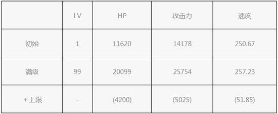 No 461 神狼小红帽 诺诺